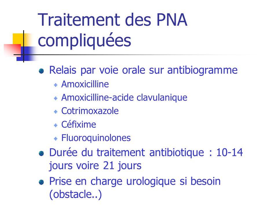 Relais par voie orale sur antibiogramme Amoxicilline Amoxicilline-acide clavulanique Cotrimoxazole Céfixime Fluoroquinolones Durée du traitement antib