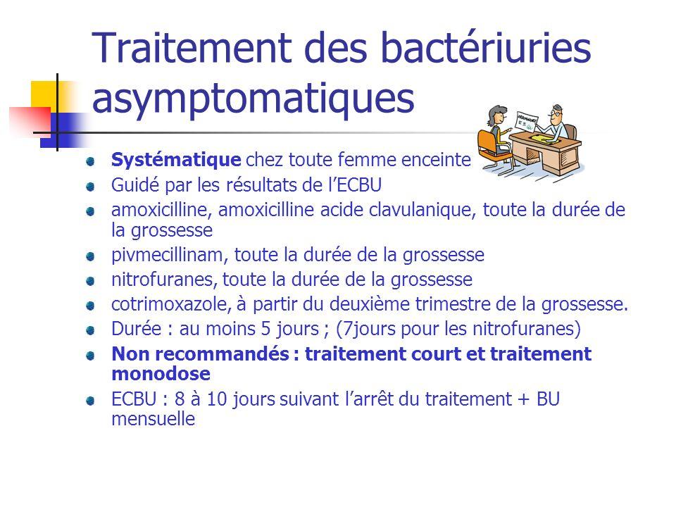Traitement des bactériuries asymptomatiques Systématique chez toute femme enceinte Guidé par les résultats de lECBU amoxicilline, amoxicilline acide c