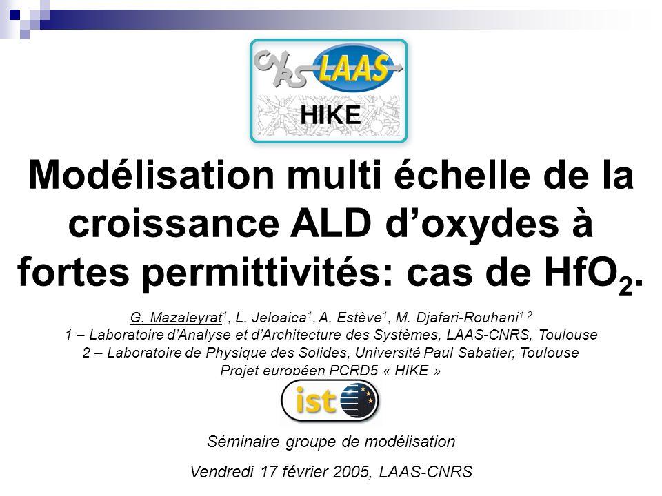 Modélisation multi échelle de la croissance ALD doxydes à fortes permittivités: cas de HfO 2. Séminaire groupe de modélisation Vendredi 17 février 200