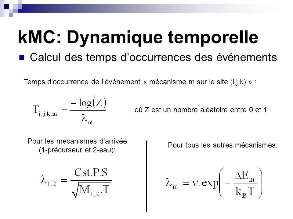 où Z est un nombre aléatoire entre 0 et 1 Pour les mécanismes darrivée (1-précurseur et 2-eau): kMC: Dynamique temporelle Calcul des temps doccurrence