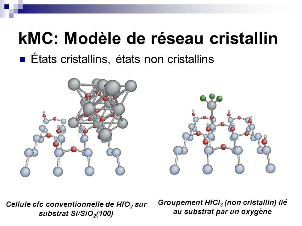 États cristallins, états non cristallins Groupement HfCl 3 (non cristallin) lié au substrat par un oxygène kMC: Modèle de réseau cristallin Cellule cf
