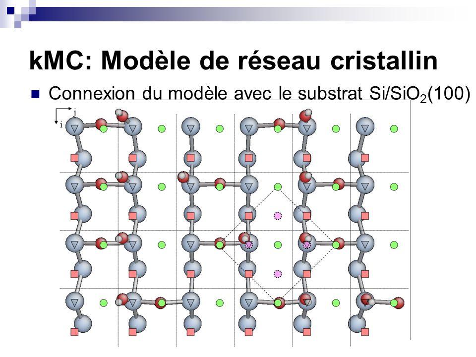 Connexion du modèle avec le substrat Si/SiO 2 (100) kMC: Modèle de réseau cristallin