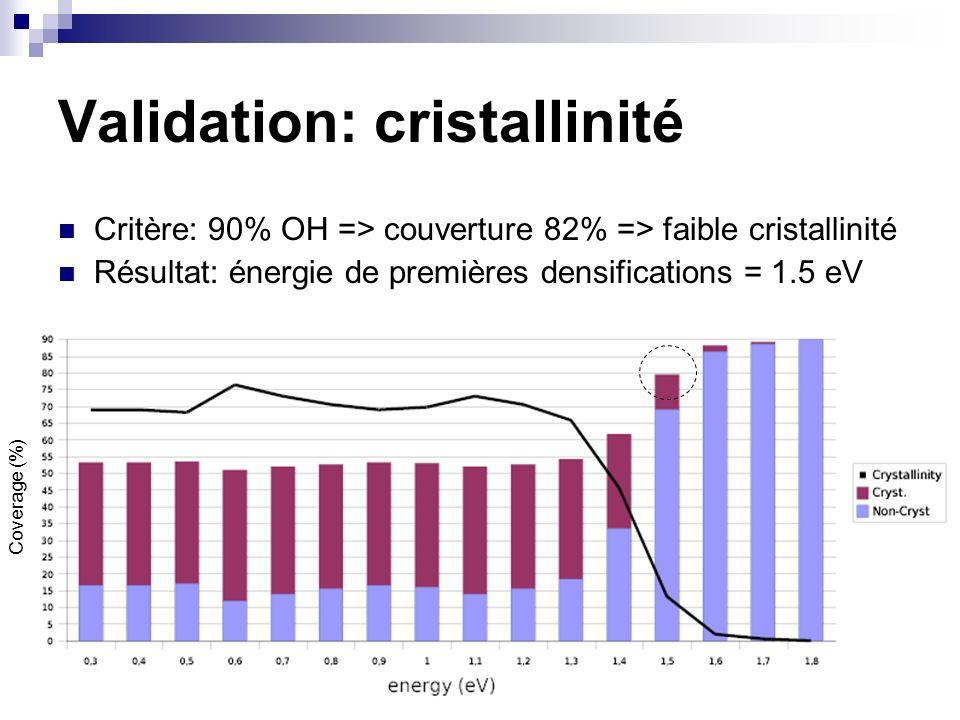 Critère: 90% OH => couverture 82% => faible cristallinité Résultat: énergie de premières densifications = 1.5 eV Validation: cristallinité Coverage (%