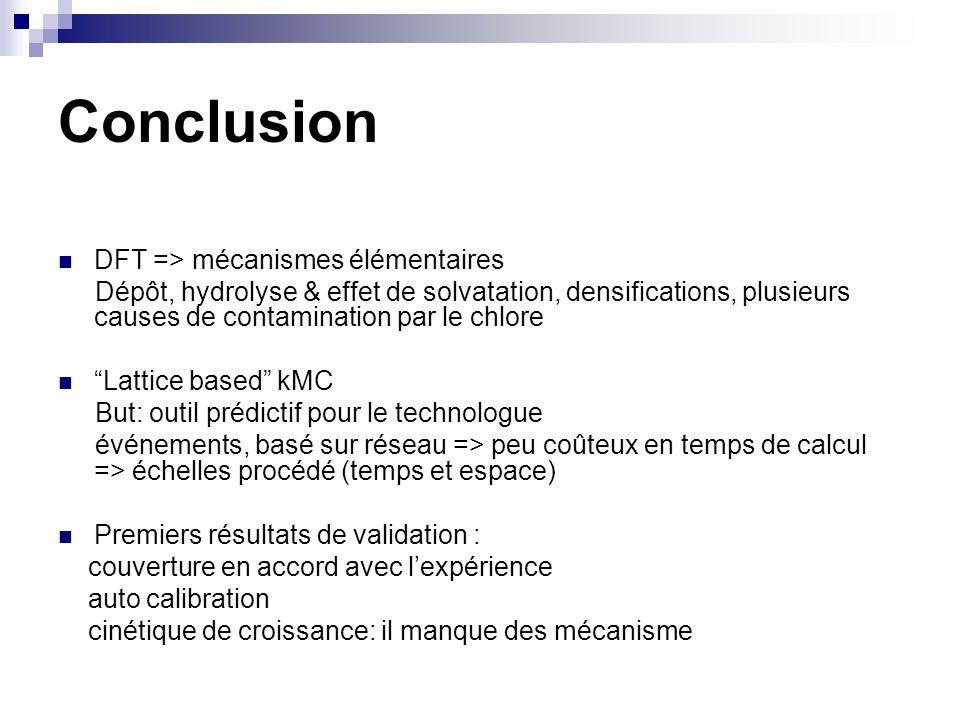 Conclusion DFT => mécanismes élémentaires Dépôt, hydrolyse & effet de solvatation, densifications, plusieurs causes de contamination par le chlore Lat