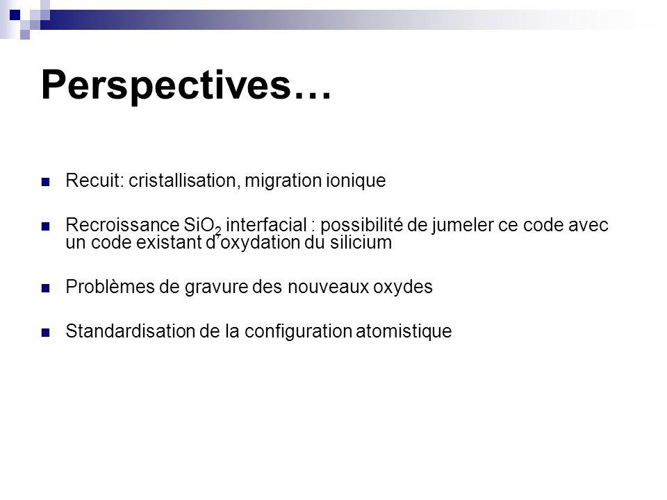 Perspectives… Recuit: cristallisation, migration ionique Recroissance SiO 2 interfacial : possibilité de jumeler ce code avec un code existant doxydat