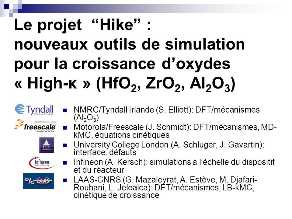 Critère: 0,8s H2O => couverture 52% Résultat: énergie douverture pont siloxane = 1.3 eV Validation: prétraitement à leau Coverage (%) Activation energy (eV)