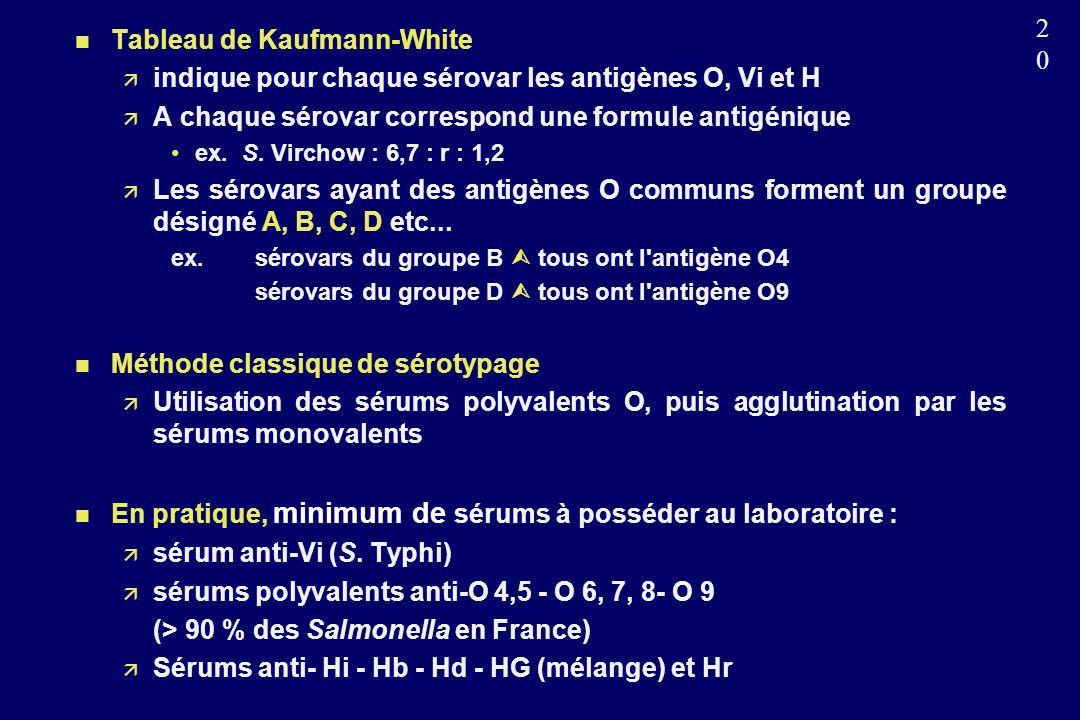 2020 n Tableau de Kaufmann-White indique pour chaque sérovar les antigènes O, Vi et H A chaque sérovar correspond une formule antigénique ex.