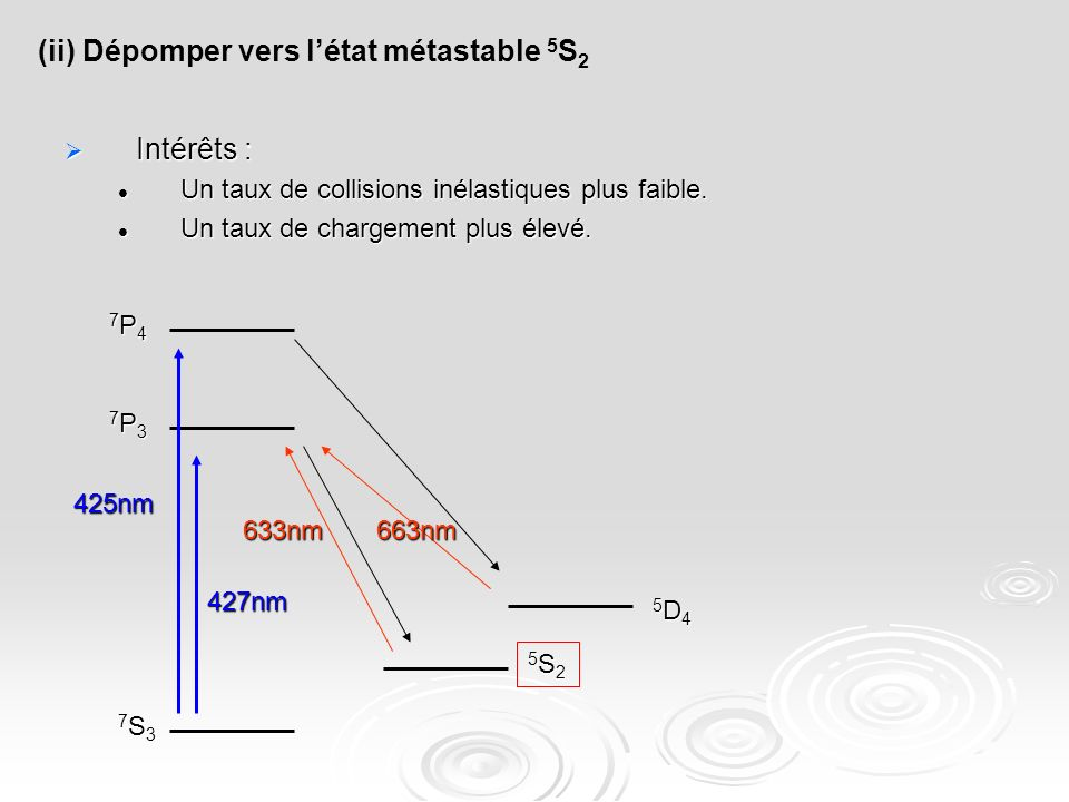 Intérêts : Intérêts : Un taux de collisions inélastiques plus faible. Un taux de collisions inélastiques plus faible. Un taux de chargement plus élevé