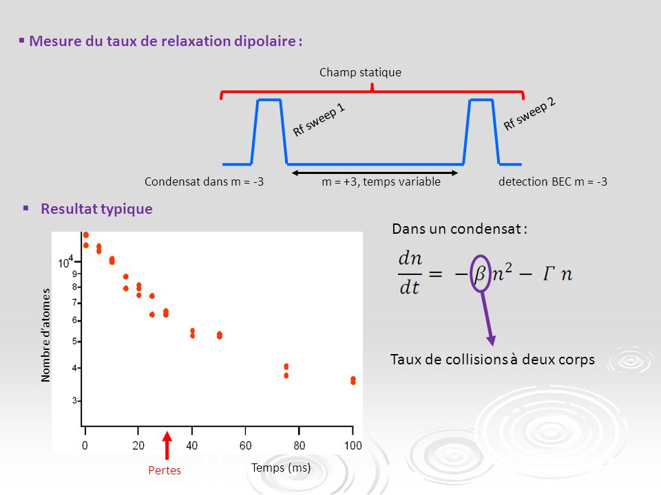 Mesure du taux de relaxation dipolaire : Resultat typique Rf sweep 2 Condensat dans m = -3 detection BEC m = -3 Rf sweep 1 m = +3, temps variable Temp