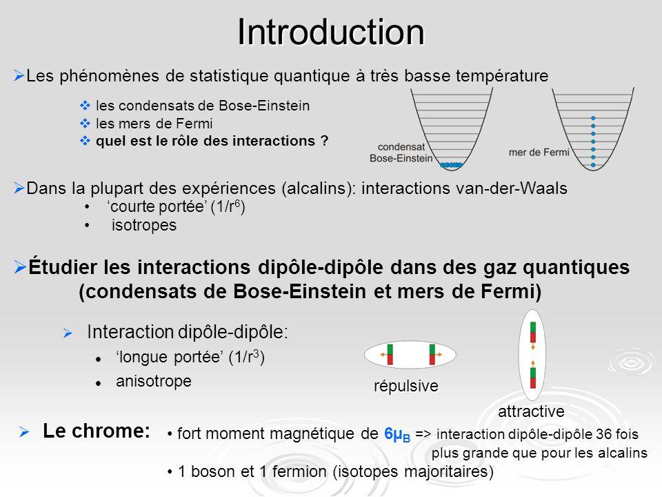 Interaction dipôle-dipôle: longue portée (1/r 3 ) anisotrope répulsive attractive Le chrome: Étudier les interactions dipôle-dipôle dans des gaz quantiques (condensats de Bose-Einstein et mers de Fermi) Les phénomènes de statistique quantique à très basse température les condensats de Bose-Einstein les mers de Fermi quel est le rôle des interactions .