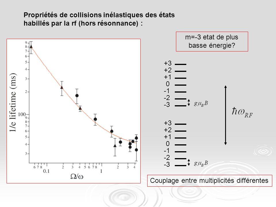 Propriétés de collisions inélastiques des états habillés par la rf (hors résonnance) : m=-3 etat de plus basse énergie?+3+2 +1 0 -2 -3 +3 +2 +1 0 -2 -3 Couplage entre multiplicités différentes