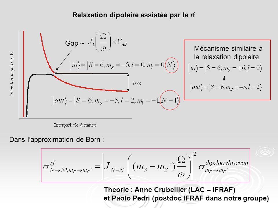 Relaxation dipolaire assistée par la rf Theorie : Anne Crubellier (LAC – IFRAF) et Paolo Pedri (postdoc IFRAF dans notre groupe) Mécanisme similaire à la relaxation dipolaire Gap ~ Dans lapproximation de Born :