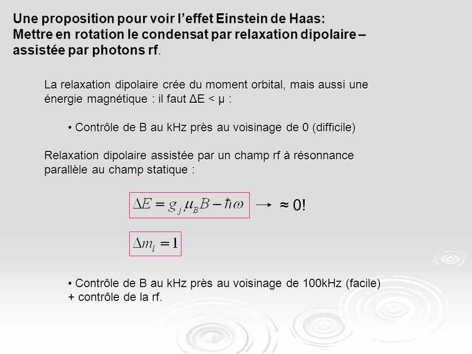 Une proposition pour voir leffet Einstein de Haas:. Mettre en rotation le condensat par relaxation dipolaire – assistée par photons rf. La relaxation