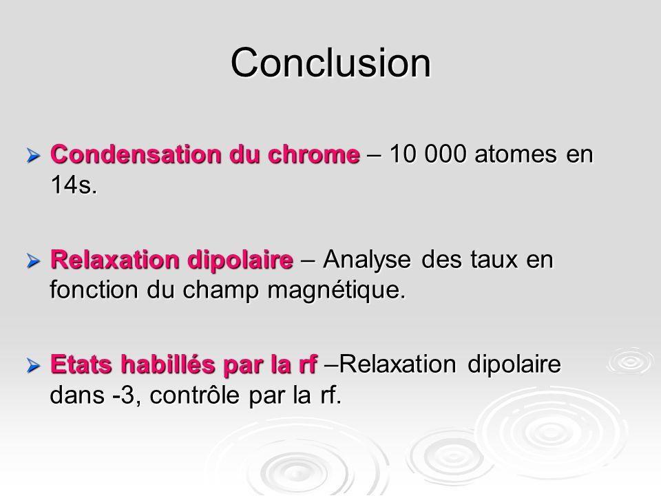 Conclusion Condensation du chrome – 10 000 atomes en 14s. Condensation du chrome – 10 000 atomes en 14s. Relaxation dipolaire – Analyse des taux en fo