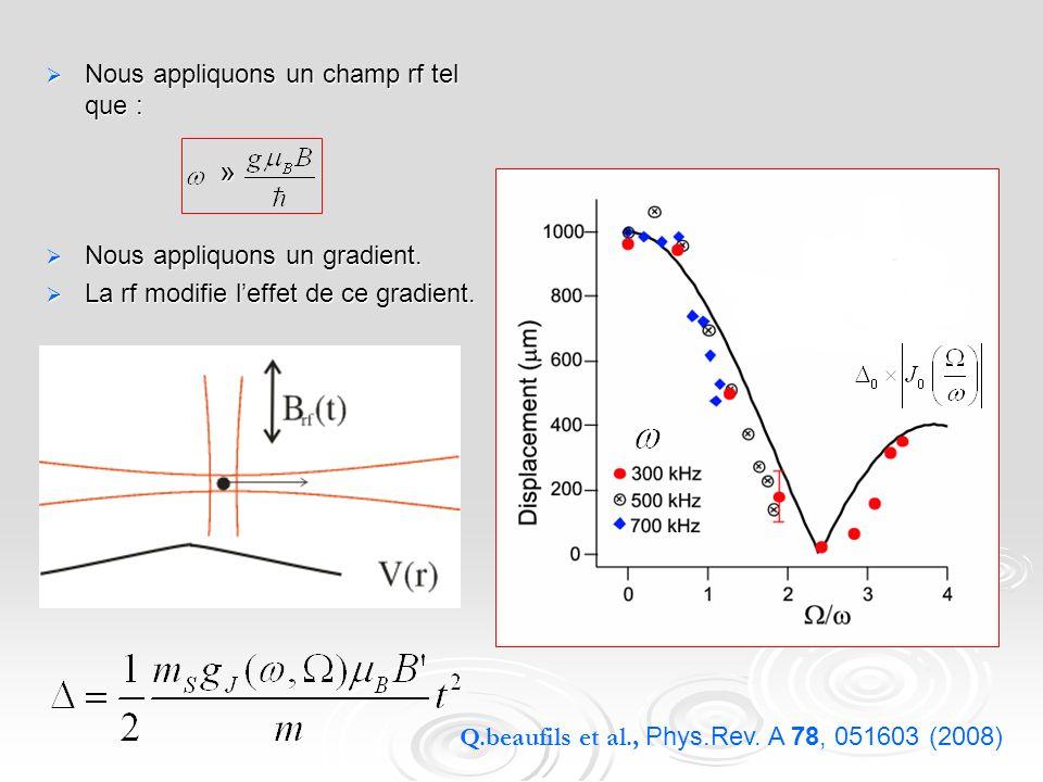 Nous appliquons un champ rf tel que : Nous appliquons un champ rf tel que : Nous appliquons un gradient.