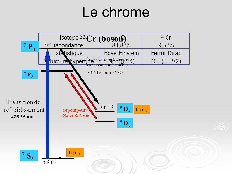 Le chrome Oui (I=3/2)Non (I=0)structure hyperfine Fermi-DiracBose-Einsteinstatistique 9,5 %83,8 %abondance 53 Cr 52 Crisotope 52 Cr (boson) 3d 5 4s 1 7 P 4 Émission spontanée vers les niveaux métastables 3d 5 4p 1 3d 4 4s 2 6 µ B ~170 s -1 pour 52 Cr 7 P 3 7 S 3 5 D 4 5 D 3 Transition de refroidissement 425.55 nm repompeurs 654 et 663 nm
