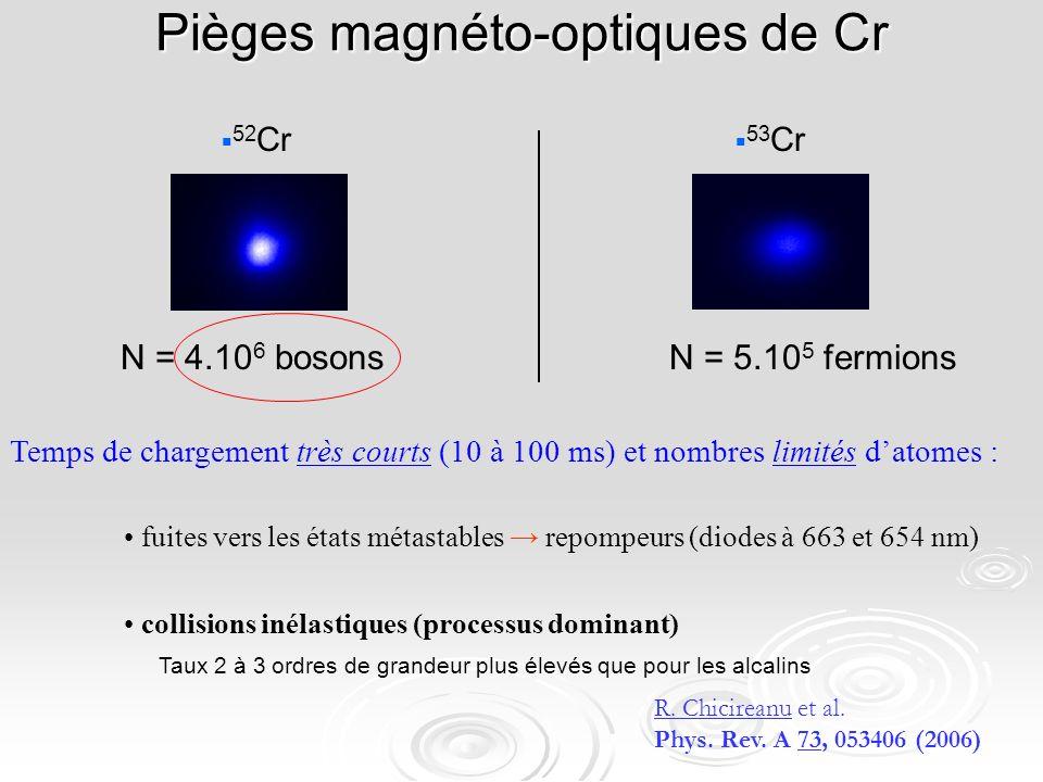 Pièges magnéto-optiques de Cr 52 Cr 53 Cr N = 4.10 6 bosonsN = 5.10 5 fermions Temps de chargement très courts (10 à 100 ms) et nombres limités datomes : fuites vers les états métastables repompeurs (diodes à 663 et 654 nm) collisions inélastiques (processus dominant) R.