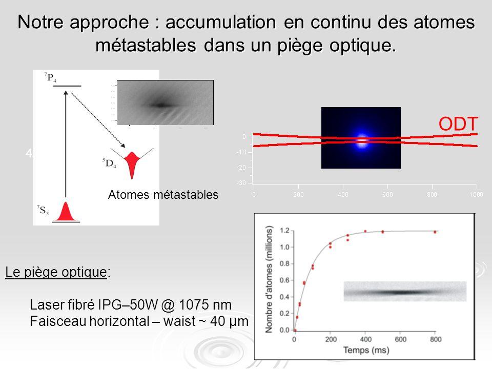 Notre approche : accumulation en continu des atomes métastables dans un piège optique. Atomes métastables ODT 425nm Le piège optique: Laser fibré IPG–