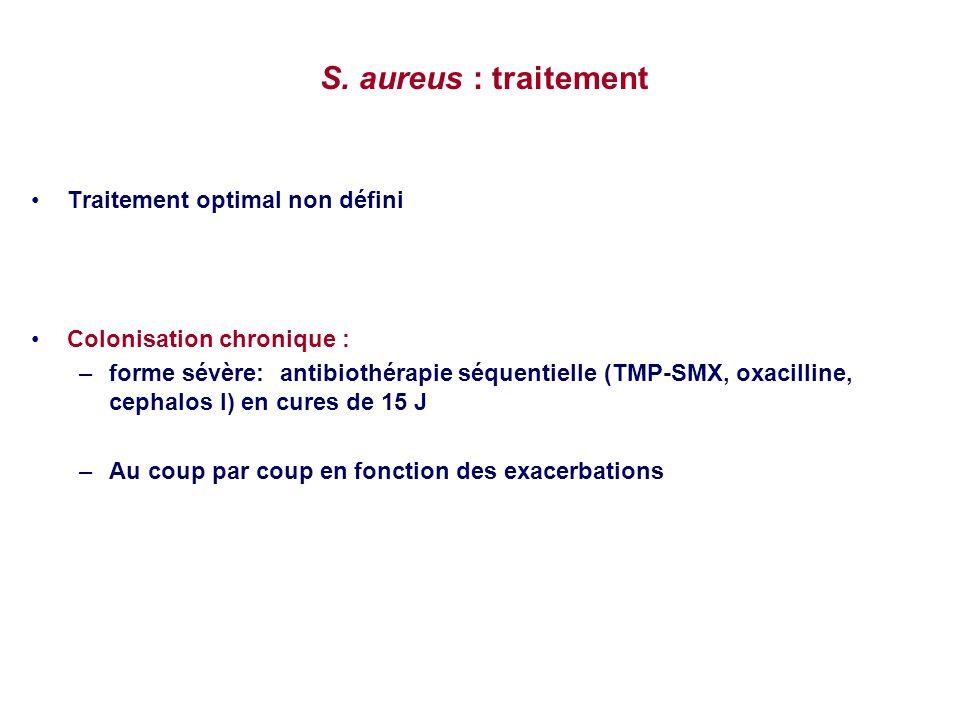 S. aureus : traitement Traitement optimal non défini Colonisation chronique : –forme sévère: antibiothérapie séquentielle (TMP-SMX, oxacilline, cephal
