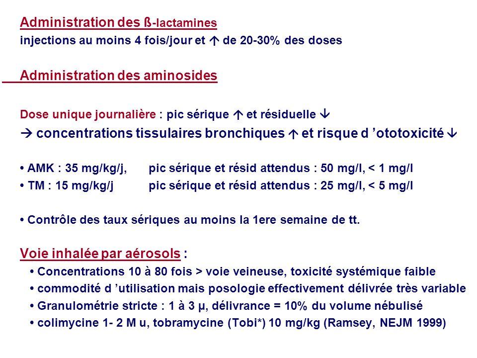Administration des ß -lactamines injections au moins 4 fois/jour et de 20-30% des doses Administration des aminosides Dose unique journalière : pic sé