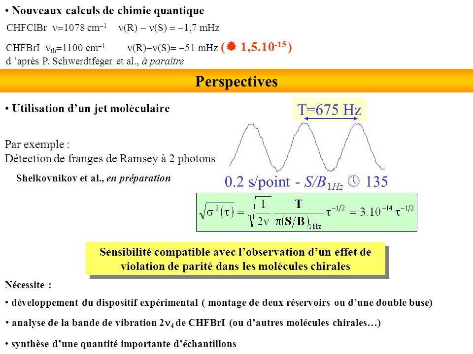 Perspectives Utilisation dun jet moléculaire Shelkovnikov et al., en préparation Sensibilité compatible avec lobservation dun effet de violation de parité dans les molécules chirales Nécessite : développement du dispositif expérimental ( montage de deux réservoirs ou dune double buse) analyse de la bande de vibration 2 4 de CHFBrI (ou dautres molécules chirales…) synthèse dune quantité importante déchantillons Par exemple : Détection de franges de Ramsey à 2 photons CHFBrI th 1100 cm 1 (R) (S) 51 mHz ( 1,5.10 -15 ) d après P.