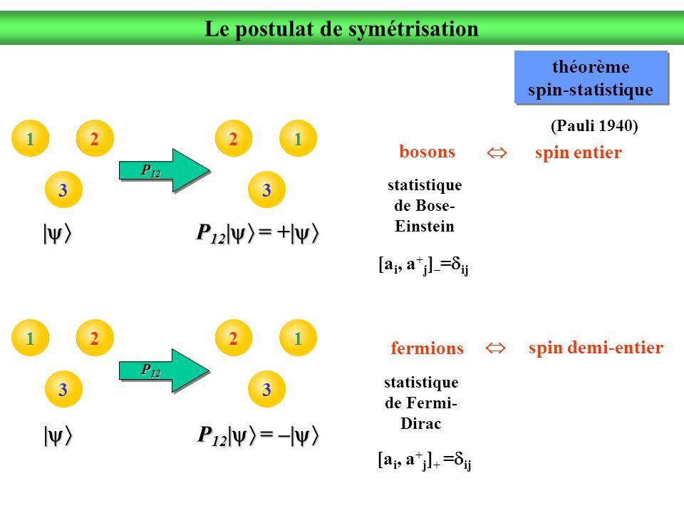 Le postulat de symétrisation P 12 | P 12 | = +| P 12 | = +| P 12 bosons fermions théorème spin-statistique théorème spin-statistique spin entier spin demi-entier [a i, a + j ] – = ij [a i, a + j ] + = ij 12 3 21 12 3 12 | 12 3 21 P 12 | = –| P 12 | = –| 12 3 12 statistique de Bose- Einstein statistique de Fermi- Dirac (Pauli 1940)