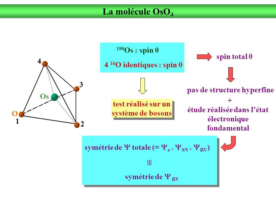 1 2 3 4 O Os 190 Os : spin 0 4 16 O identiques : spin 0 + étude réalisée dans létat électronique fondamental spin total 0 symétrie de totale (= e.
