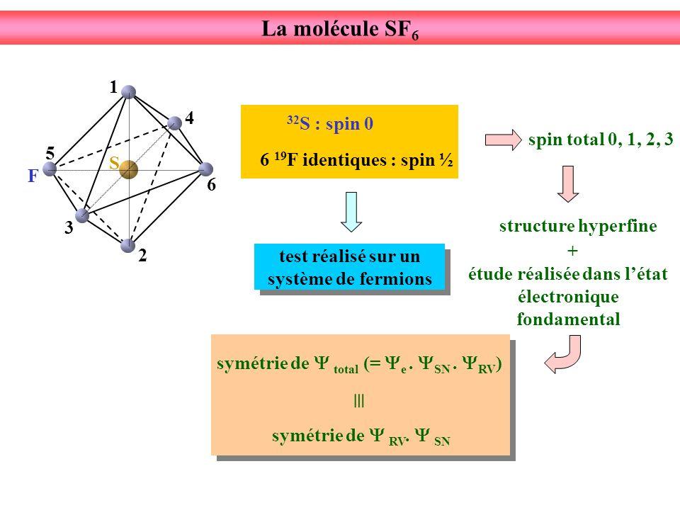 La molécule SF 6 32 S : spin 0 6 19 F identiques : spin ½ + étude réalisée dans létat électronique fondamental spin total 0, 1, 2, 3 symétrie de total (= e.