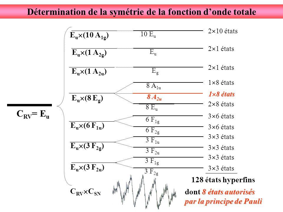 E E=A 1 +A 2 +E u g=u C RV = E u 10 E u EuEu EgEg 2 10 états 2 1 états 3 F 2u 3 F 1u 6 F 1g 6 F 2g 3 F 1g 3 F 2g 3 6 états 3 3 états 128 états hyperfins E u (10 A 1g ) E u (1 A 2g ) E u (1 A 2u ) E u (6 F 1u ) E u (3 F 2g ) E u (3 F 2u ) E u (8 E g ) 8 E u 8 A 1u 8 A 2u 1 8 états 2 8 états 8 A 2u 1 8 états C RV C SN Détermination de la symétrie de la fonction donde totale 8 étatsautorisés par la principe de Pauli dont 8 états autorisés par la principe de Pauli