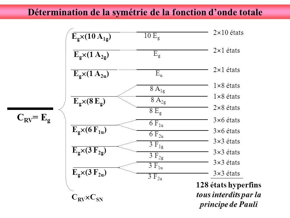 tous interditspar la principe de Pauli 128 états hyperfins tous interdits par la principe de Pauli C RV = E g 10 E g EgEg EuEu 2 10 états 2 1 états 3 F 2g 3 F 1g 6 F 1u 6 F 2u 3 F 1u 3 F 2u 3 6 états 3 3 états E g (10 A 1g ) E g (1 A 2g ) E g (1 A 2u ) E g (6 F 1u ) E g (3 F 2g ) E g (3 F 2u ) E g (8 E g ) 8 E g 8 A 1g 8 A 2g 1 8 états 2 8 états C RV C SN C Détermination de la symétrie de la fonction donde totale