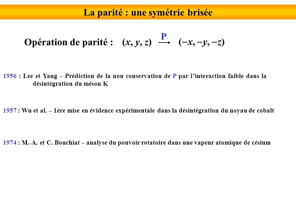 n=0 C RV =0 titre n=0 C RV =0 Interaction tensorielle de vibration-rotation Interaction tensorielle de vibration-rotation Interaction de Coriolis J= J 3 =0 J+1 J J-1 R=R=J 3 =1 n=0 C RV =0 F 1u EgEg EuEu F 2g F 2u F 2g F 2u F 1g EgEg EuEu F 1u F 1g F 2g F 1g F 1u F 2g EuEu EuEu Transitions permises et interdites F 2g EuEu F 1g F 1u EgEg F 2u 3+36 RV RV R R V V