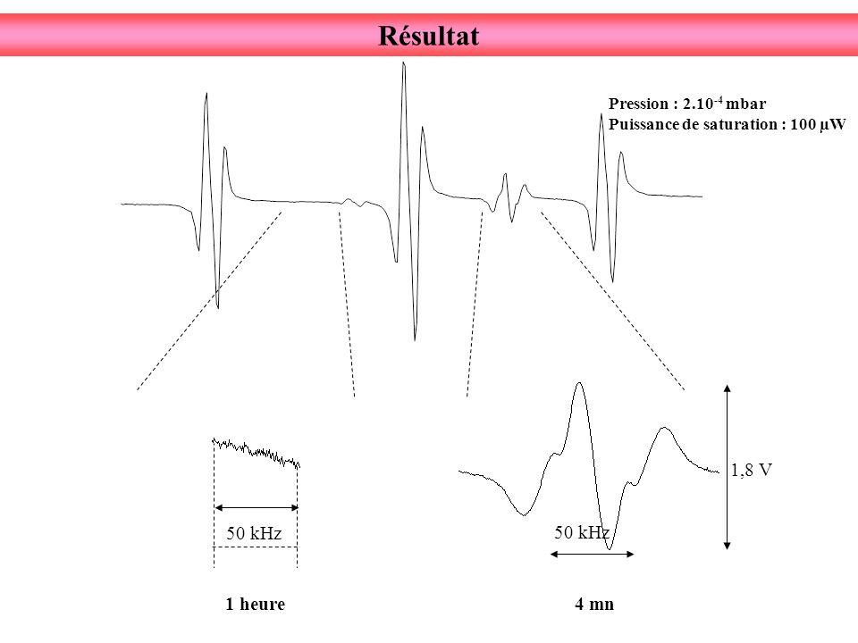 Résultat 50 kHz 60 mV 50 kHz 1,8 V Pression : 2.10 -4 mbar Puissance de saturation : 100 µW 4 mn1 heure