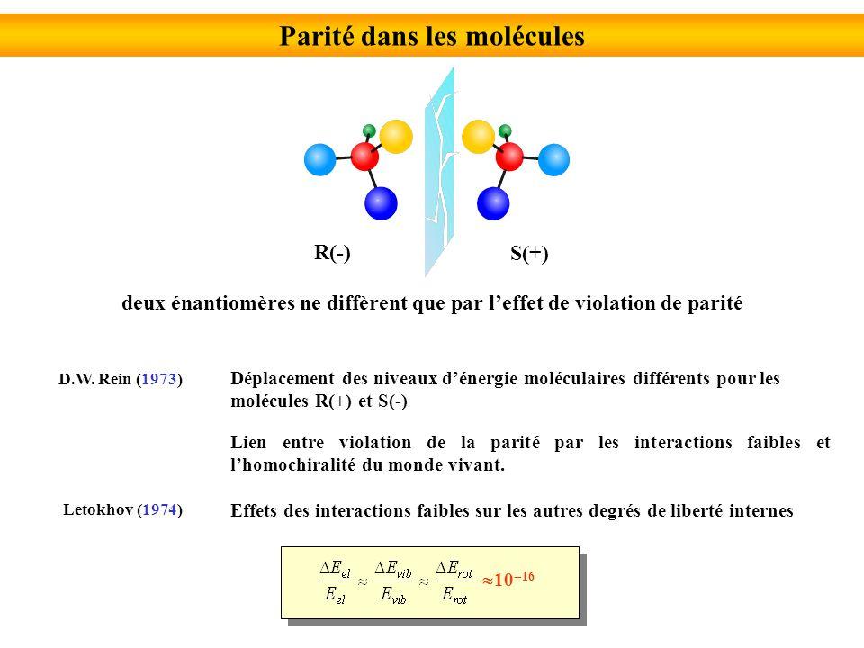 Transitions permises et interdites Interaction tensorielle de vibration-rotation Interaction tensorielle de vibration-rotation Interaction de Coriolis J= J 3 =0 J+1 J J-1 R=R=J 3 =1 Interactions hyperfines mélange détats rovibrationnels n=0 C RV =0 n=0 C RV =0 F 1u EgEg EuEu F 2g F 2u F 2g F 2u F 1g EgEg EuEu F 1u F 1g F 2g F 1g F 1u F 2g EuEu EuEu RV RV R R V V