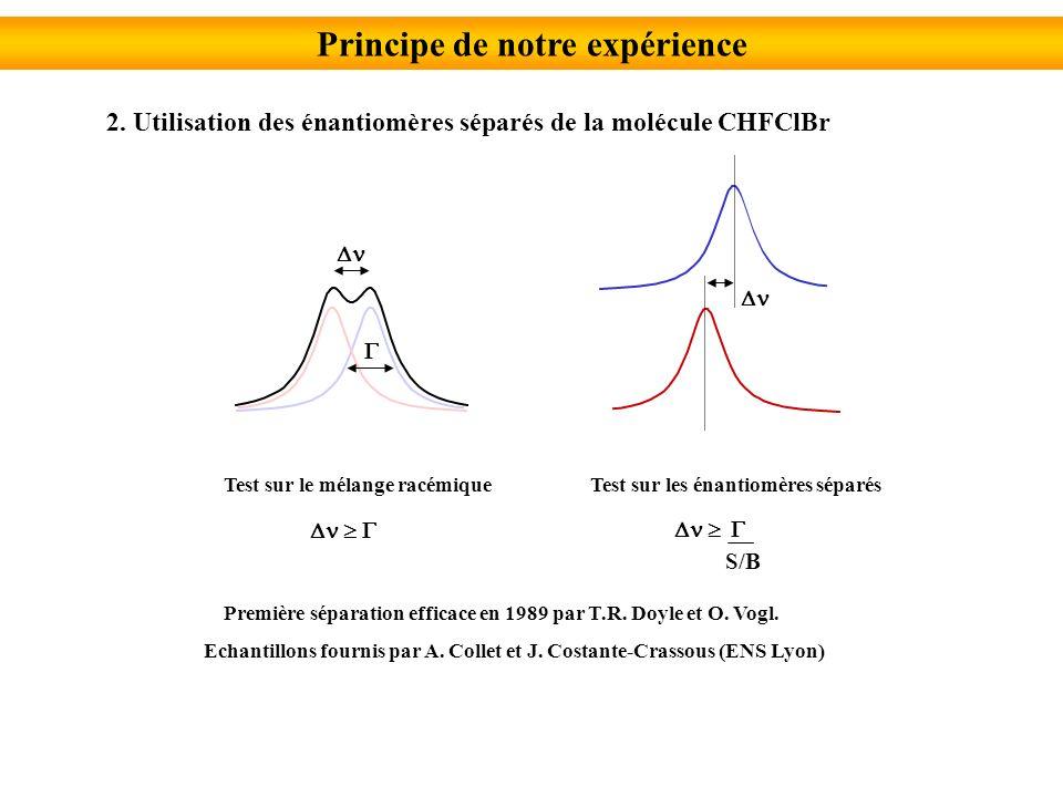 2. Utilisation des énantiomères séparés de la molécule CHFClBr Principe de notre expérience Test sur le mélange racémique Test sur les énantiomères sé