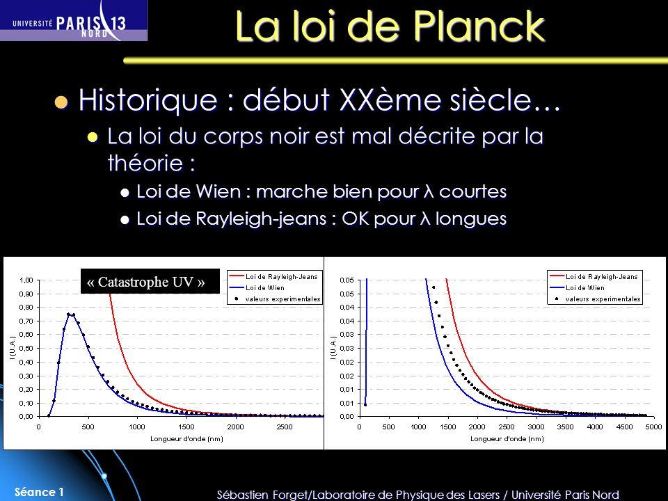 Sébastien Forget/Laboratoire de Physique des Lasers / Université Paris Nord Séance 1 La loi de Planck Historique : début XXème siècle… Historique : dé