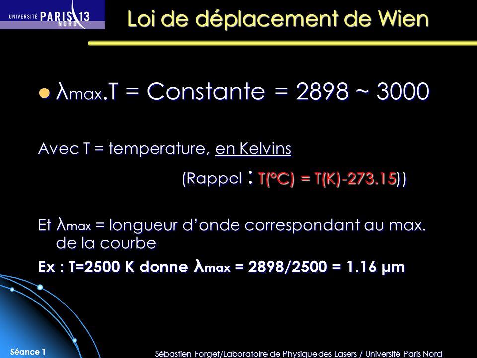Sébastien Forget/Laboratoire de Physique des Lasers / Université Paris Nord Séance 1 Loi de déplacement de Wien λ max.T = Constante = 2898 ~ 3000 λ ma