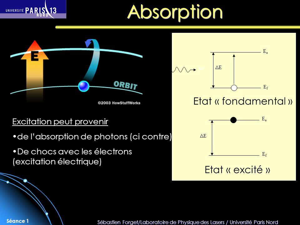 Sébastien Forget/Laboratoire de Physique des Lasers / Université Paris Nord Séance 1 Absorption E EfEf EeEe h E EfEf EeEe Etat « excité » Etat « fonda
