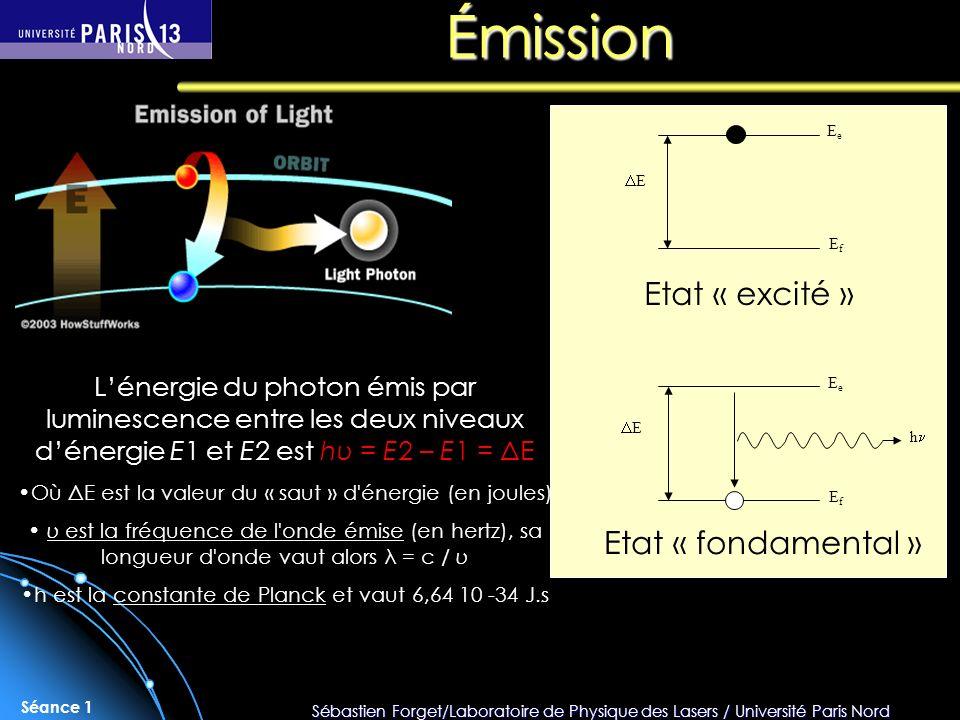 Sébastien Forget/Laboratoire de Physique des Lasers / Université Paris Nord Séance 1 Émission E EfEf EeEe h E EfEf EeEe Etat « excité » Etat « fondame