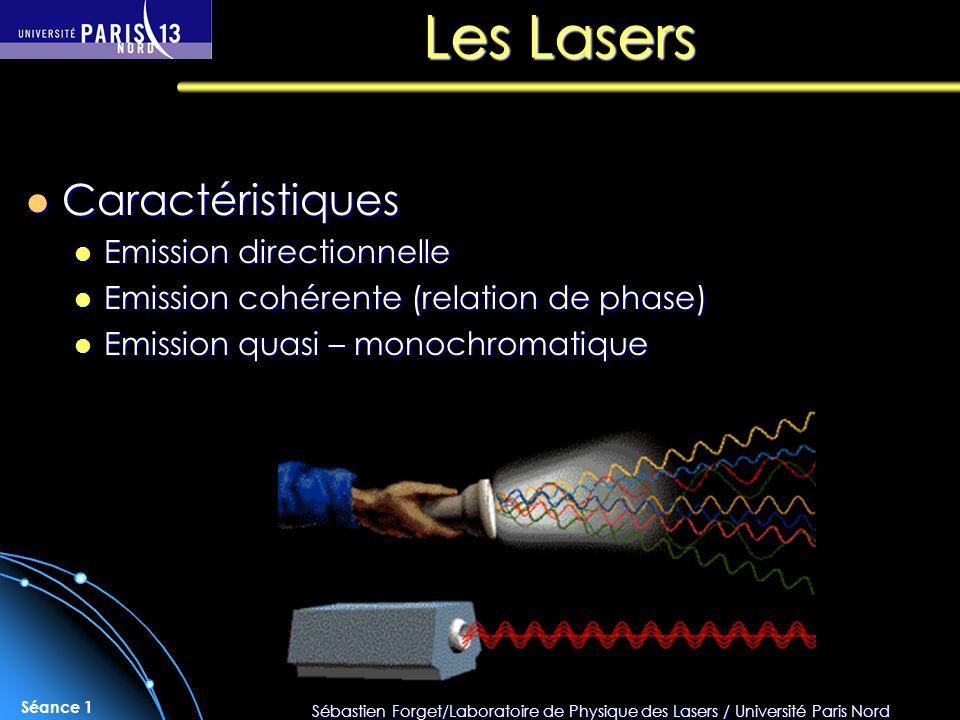 Sébastien Forget/Laboratoire de Physique des Lasers / Université Paris Nord Séance 1 Caractéristiques Caractéristiques Emission directionnelle Emissio