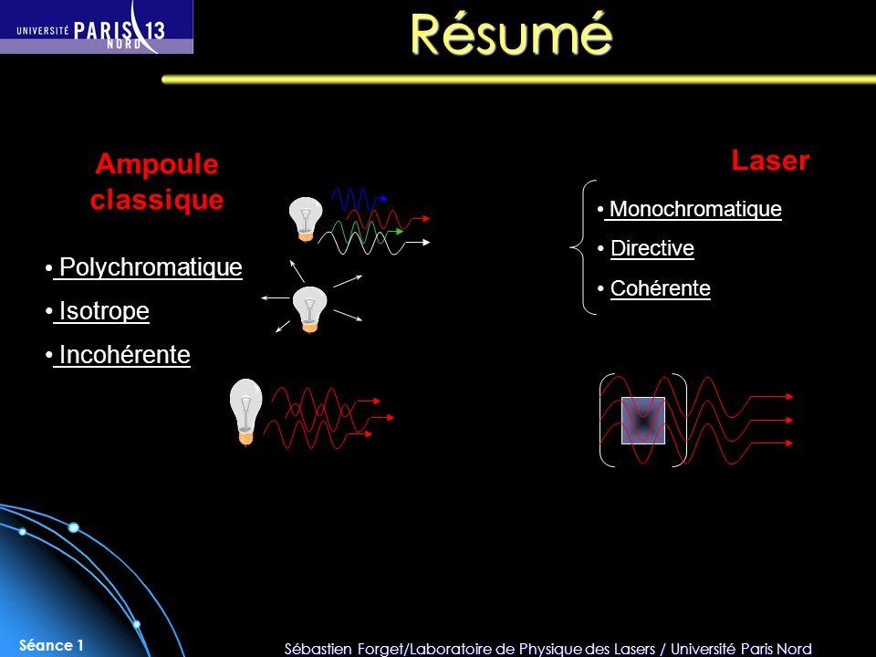 Sébastien Forget/Laboratoire de Physique des Lasers / Université Paris Nord Séance 1 Résumé Ampoule classique Polychromatique Isotrope Incohérente Las