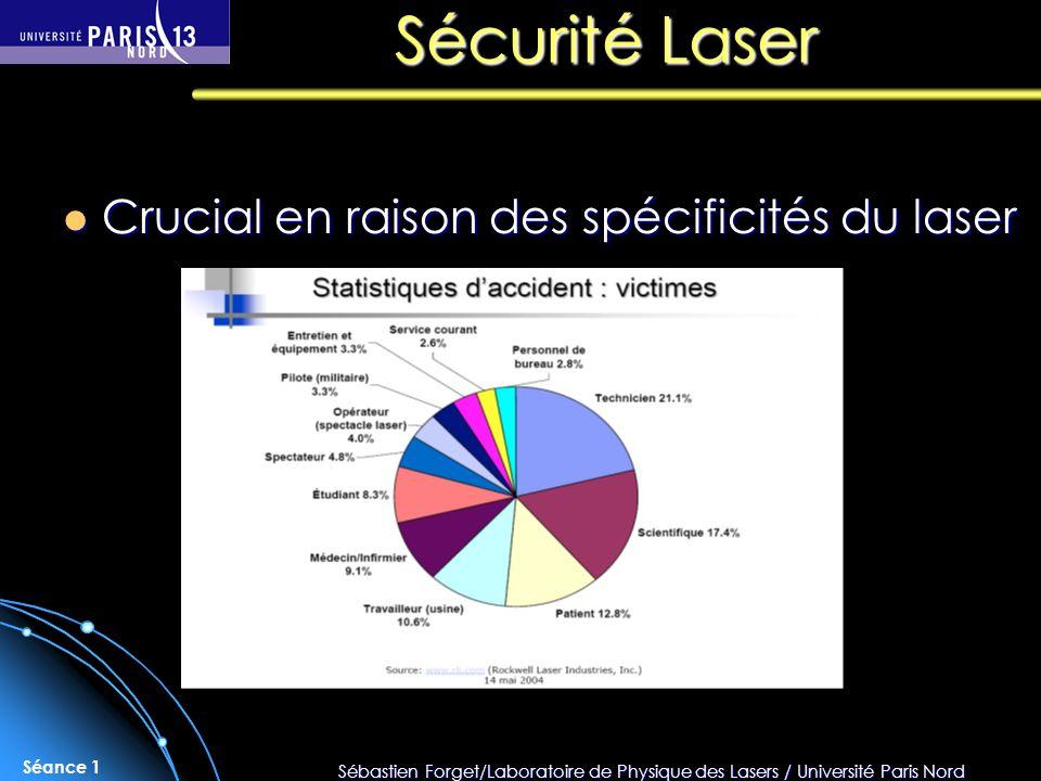 Sébastien Forget/Laboratoire de Physique des Lasers / Université Paris Nord Séance 1 Sécurité Laser Crucial en raison des spécificités du laser Crucia