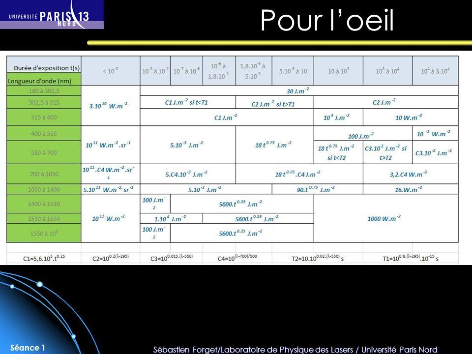 Sébastien Forget/Laboratoire de Physique des Lasers / Université Paris Nord Séance 1 Pour loeil