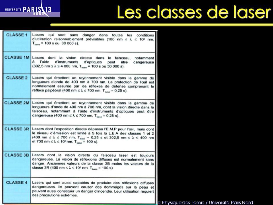 Sébastien Forget/Laboratoire de Physique des Lasers / Université Paris Nord Séance 1 Les classes de laser