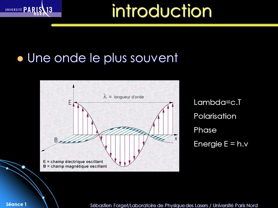 Sébastien Forget/Laboratoire de Physique des Lasers / Université Paris Nord Séance 1 Une onde le plus souvent Une onde le plus souvent introduction La