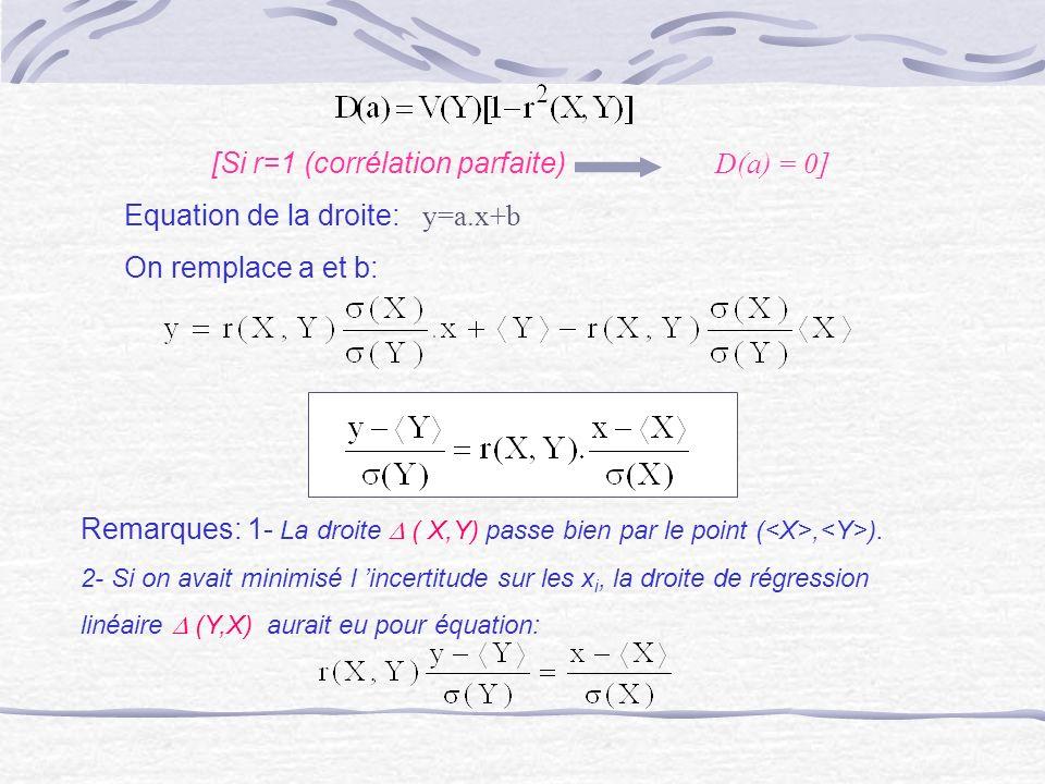 [Si r=1 (corrélation parfaite) D(a) = 0] Equation de la droite: y=a.x+b On remplace a et b: Remarques: 1- La droite ( X,Y) passe bien par le point (,