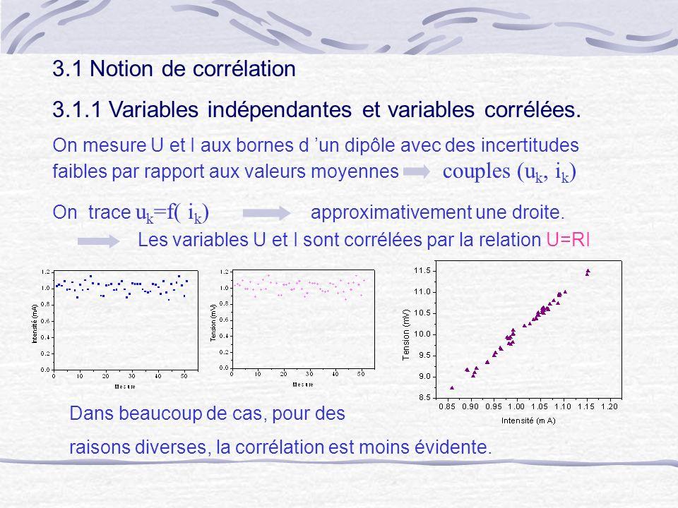 3.1 Notion de corrélation 3.1.1 Variables indépendantes et variables corrélées. On mesure U et I aux bornes d un dipôle avec des incertitudes faibles