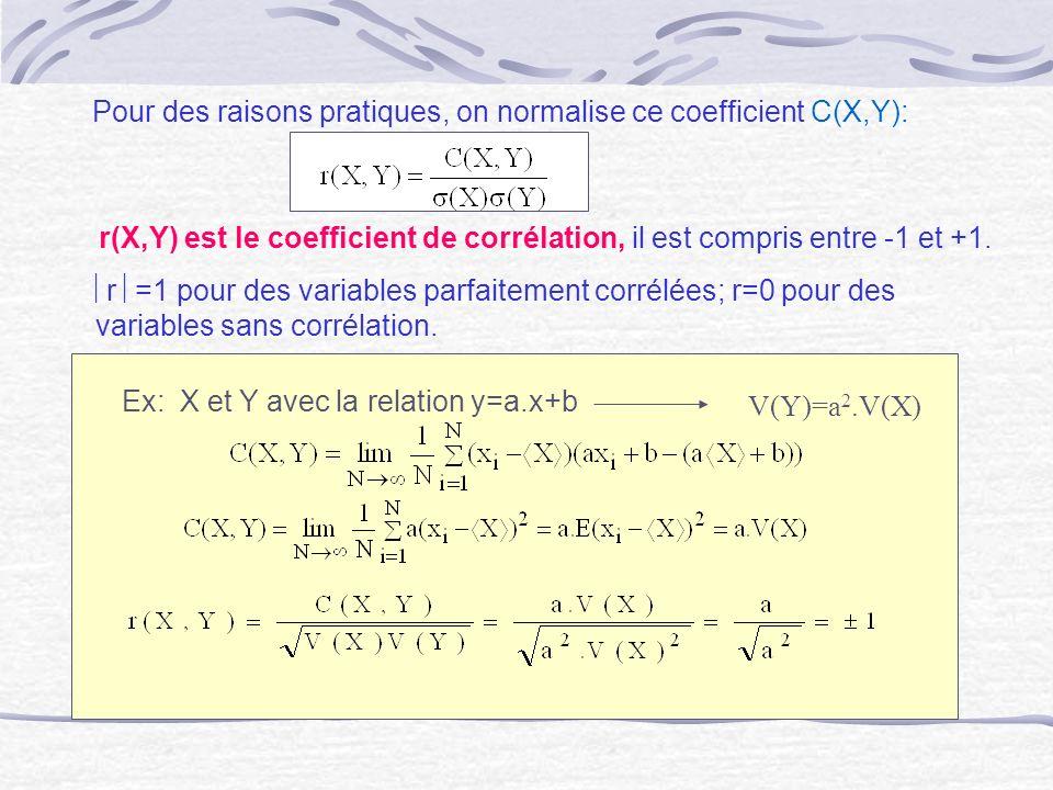 Pour des raisons pratiques, on normalise ce coefficient C(X,Y): r(X,Y) est le coefficient de corrélation, il est compris entre -1 et +1. r =1 pour des