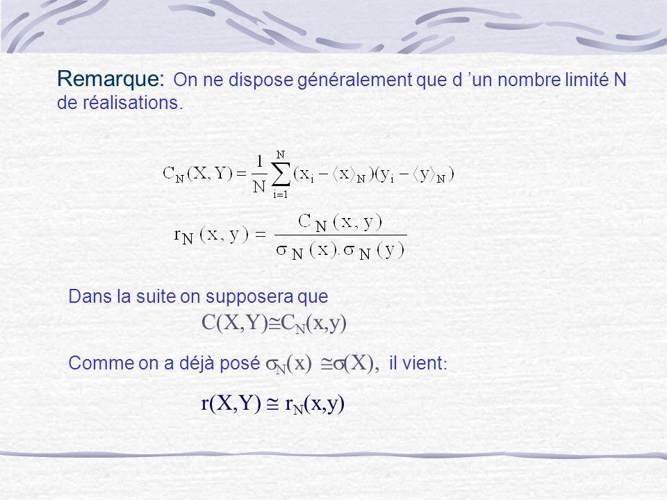 Remarque: On ne dispose généralement que d un nombre limité N de réalisations. Dans la suite on supposera que C(X,Y) C N (x,y) Comme on a déjà posé N