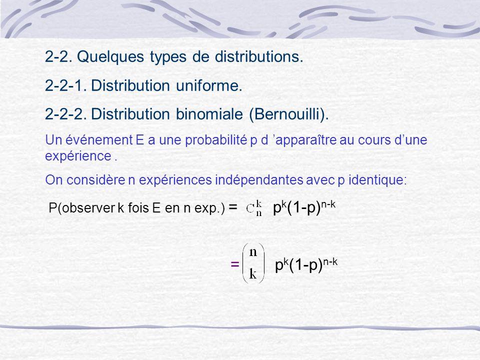 2-2. Quelques types de distributions. 2-2-1. Distribution uniforme. 2-2-2. Distribution binomiale (Bernouilli). Un événement E a une probabilité p d a