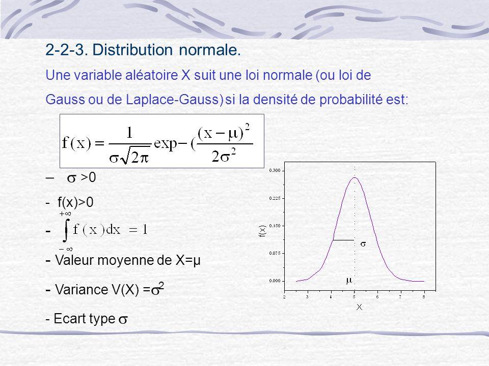 2-2-3. Distribution normale. Une variable aléatoire X suit une loi normale (ou loi de Gauss ou de Laplace-Gauss) si la densité de probabilité est: >0